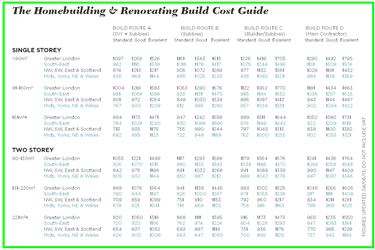 Build costs uk house plans for Home floor plans with estimated cost to build